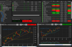 Financial Spread Betting Platforms